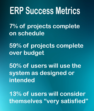 erp success metrics crop