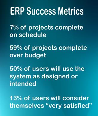erp success metrics crop